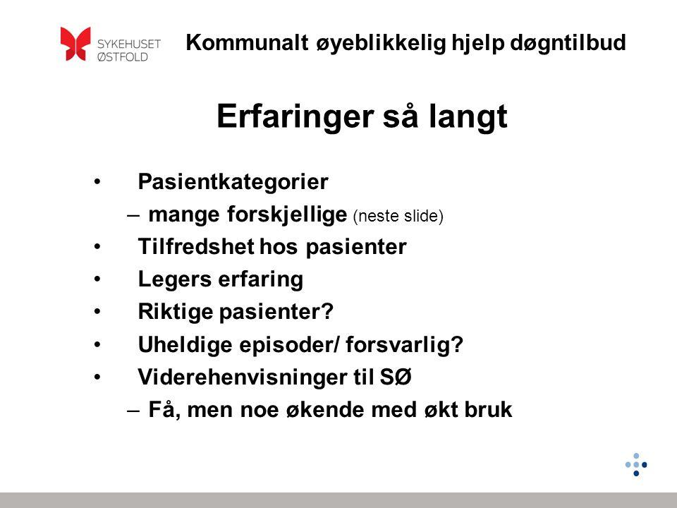 Erfaringer så langt •Pasientkategorier –mange forskjellige (neste slide) •Tilfredshet hos pasienter •Legers erfaring •Riktige pasienter? •Uheldige epi