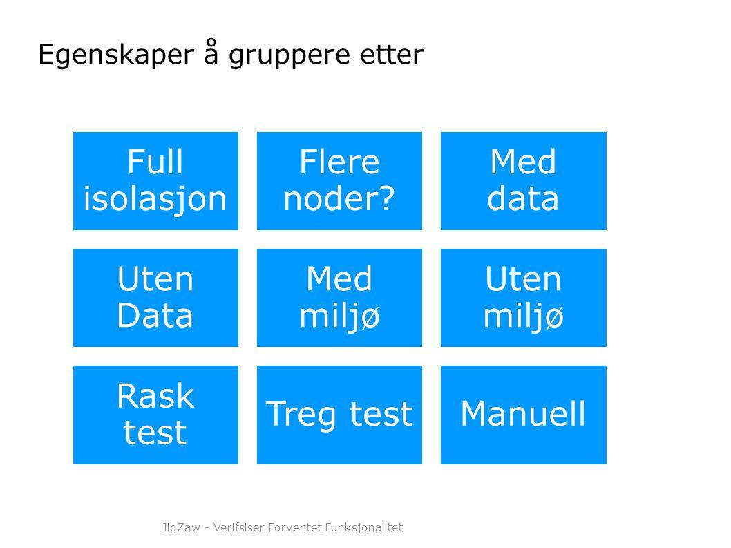 Egenskaper å gruppere etter Full isolasjon Flere noder? Med data Uten Data Med miljø Uten miljø Rask test Treg testManuell JigZaw - Verifsiser Forvent