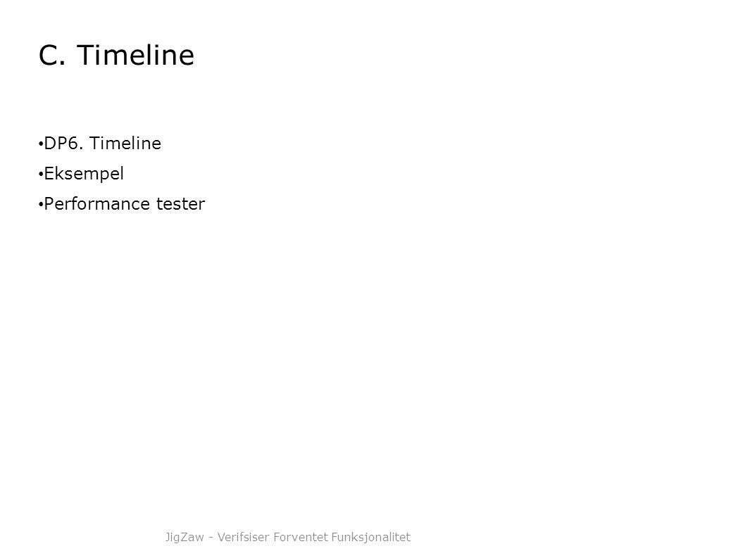 C. Timeline • DP6. Timeline • Eksempel • Performance tester JigZaw - Verifsiser Forventet Funksjonalitet