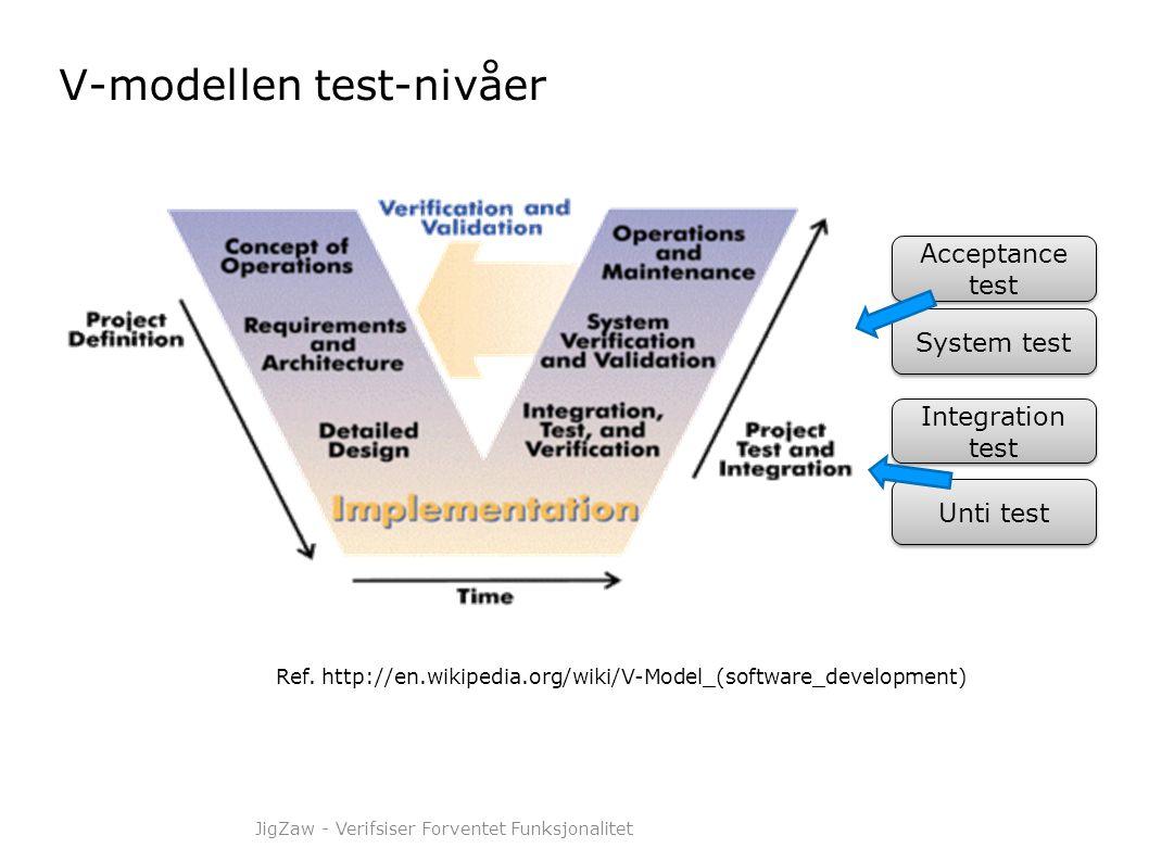 V-modellen test-nivåer JigZaw - Verifsiser Forventet Funksjonalitet Ref. http://en.wikipedia.org/wiki/V-Model_(software_development) Acceptance test S
