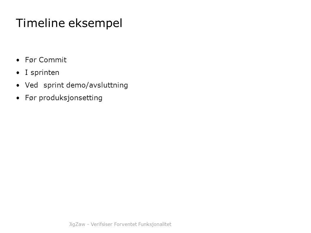 Timeline eksempel •Før Commit •I sprinten •Ved sprint demo/avsluttning •Før produksjonsetting JigZaw - Verifsiser Forventet Funksjonalitet