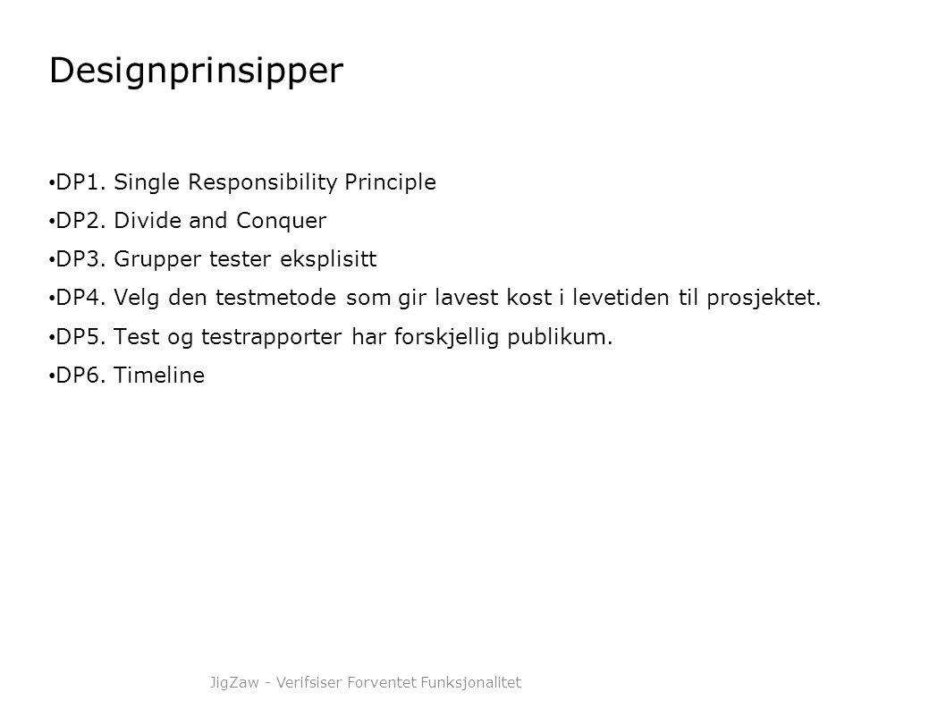 Designprinsipper • DP1. Single Responsibility Principle • DP2. Divide and Conquer • DP3. Grupper tester eksplisitt • DP4. Velg den testmetode som gir