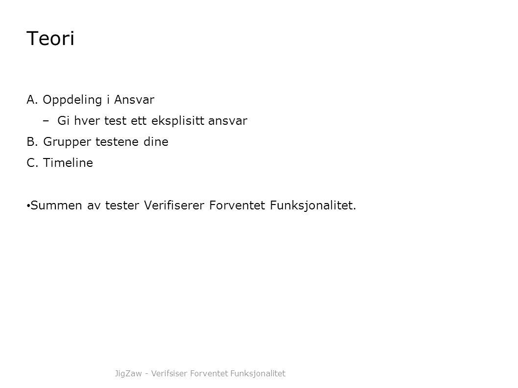 A.Oppdeling i Ansvar • Symptomer på trøbbel i horisonten.
