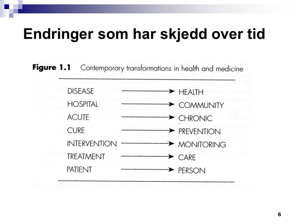 17 Videre lesning:  Taylor & Harding, Pharmacy Practice, Kap.
