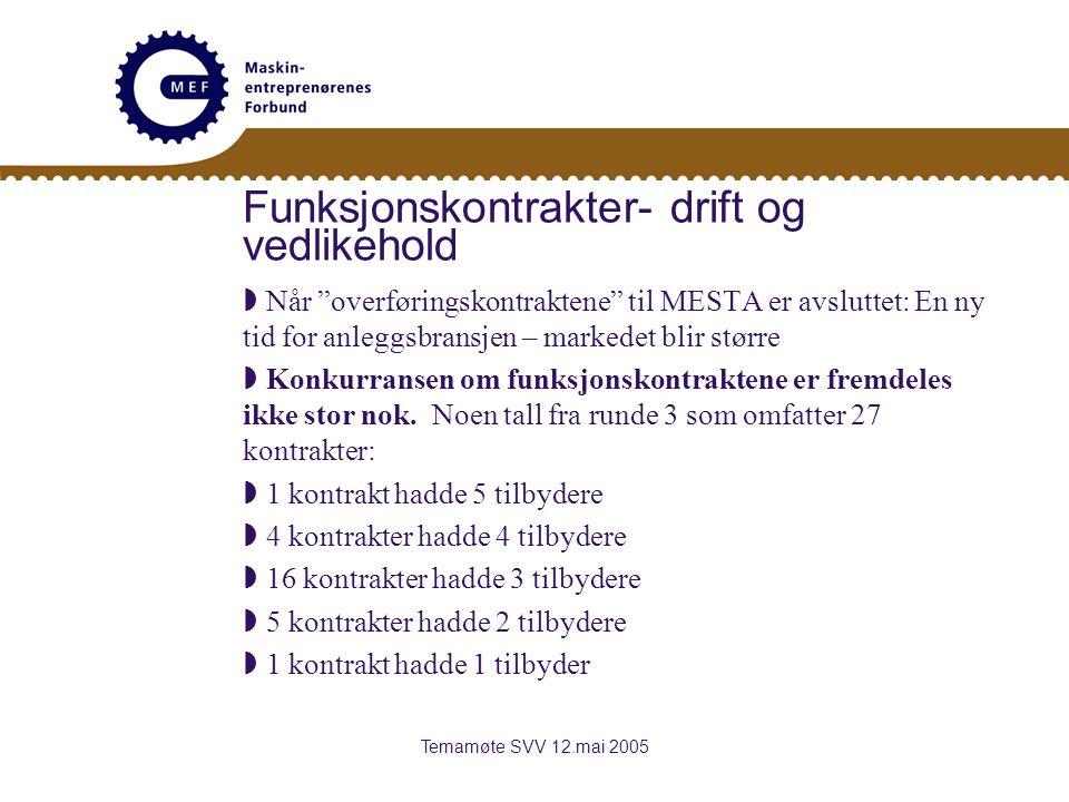 Temamøte SVV 12.mai 2005 Funksjonskontrakter- drift og vedlikehold  Når overføringskontraktene til MESTA er avsluttet: En ny tid for anleggsbransjen – markedet blir større  Konkurransen om funksjonskontraktene er fremdeles ikke stor nok.