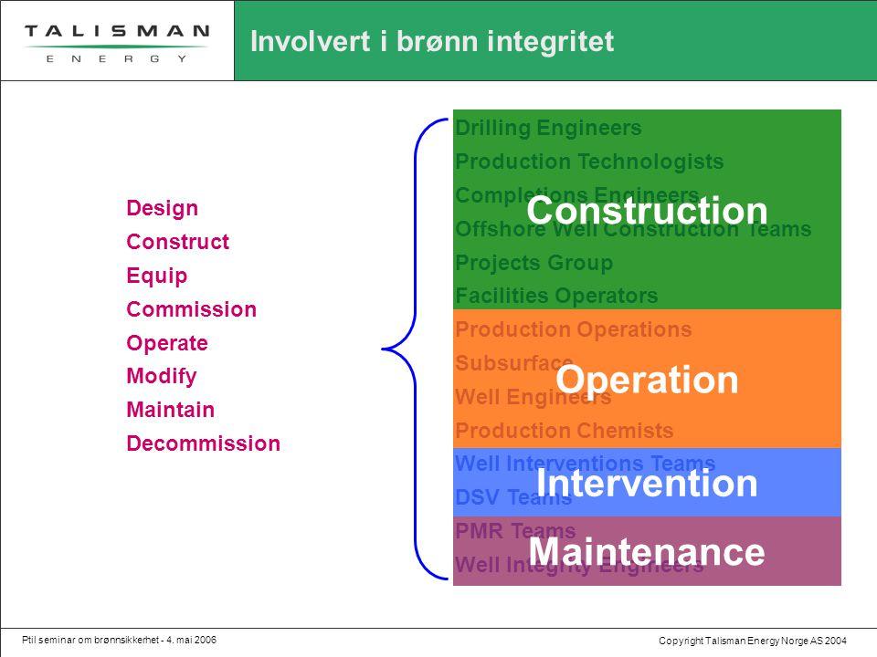 Copyright Talisman Energy Norge AS 2004 Ptil seminar om brønnsikkerhet - 4. mai 2006 Involvert i brønn integritet Design Construct Equip Commission Op