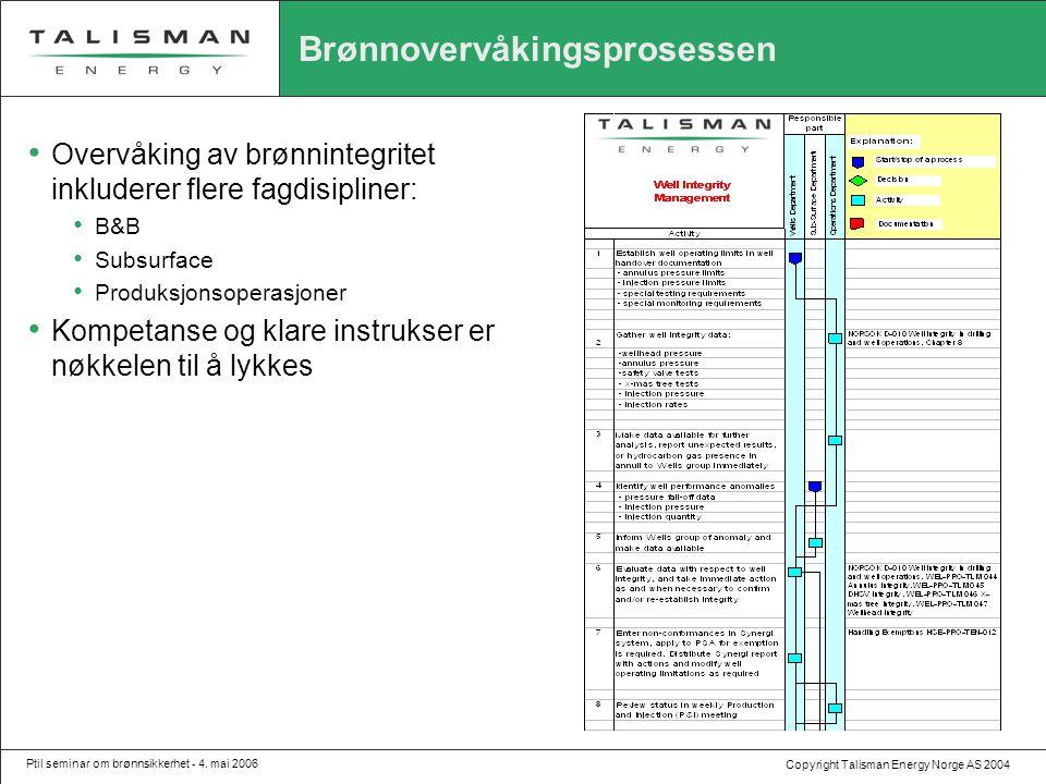 Copyright Talisman Energy Norge AS 2004 Ptil seminar om brønnsikkerhet - 4. mai 2006 Brønnovervåkingsprosessen • Overvåking av brønnintegritet inklude