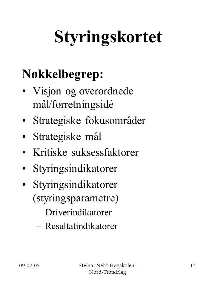 09.02.05Steinar Nebb Høgskolen i Nord-Trøndelag 14 Styringskortet Nøkkelbegrep: •Visjon og overordnede mål/forretningsidé •Strategiske fokusområder •Strategiske mål •Kritiske suksessfaktorer •Styringsindikatorer •Styringsindikatorer (styringsparametre) –Driverindikatorer –Resultatindikatorer