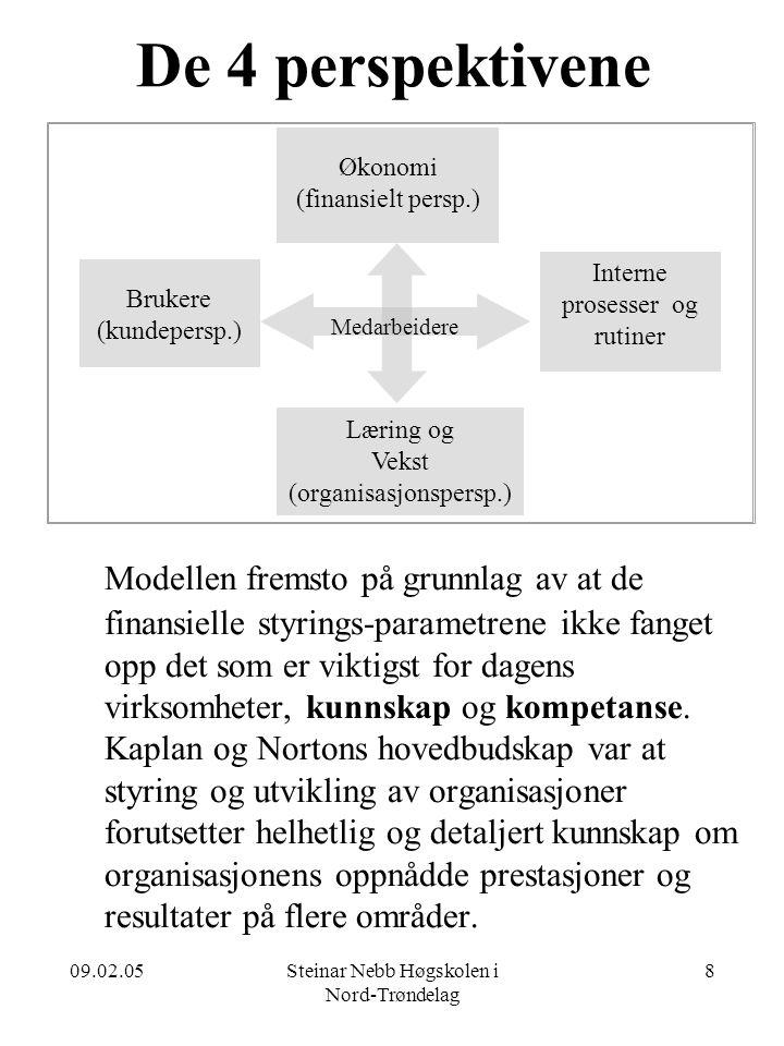 09.02.05Steinar Nebb Høgskolen i Nord-Trøndelag 8 De 4 perspektivene Modellen fremsto på grunnlag av at de finansielle styrings-parametrene ikke fanget opp det som er viktigst for dagens virksomheter, kunnskap og kompetanse.