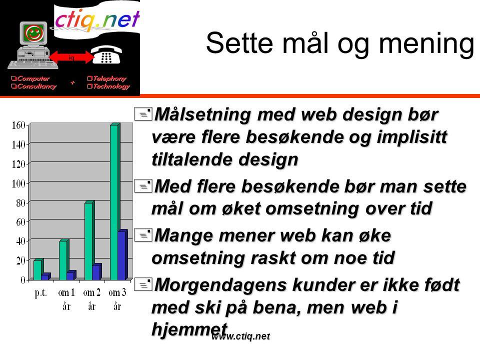 www.ctiq.net Sette mål og mening  Målsetning med web design bør være flere besøkende og implisitt tiltalende design  Med flere besøkende bør man set