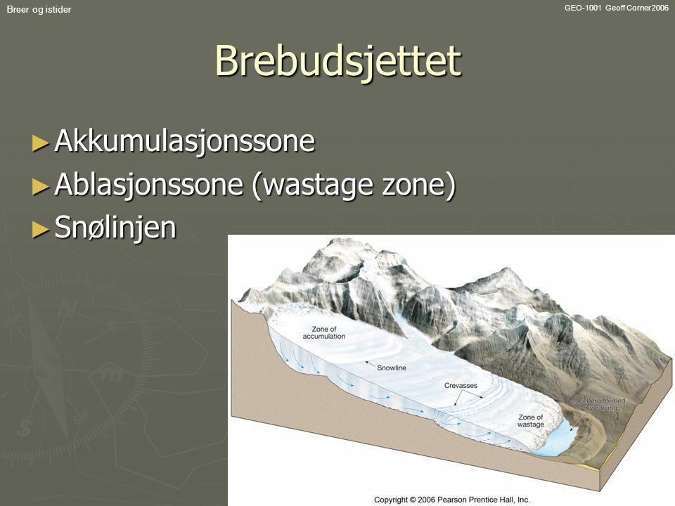 GEO-1001 Geoff Corner 2006 Breer og istiderBrebudsjettet ► Akkumulasjonssone ► Ablasjonssone (wastage zone) ► Snølinjen