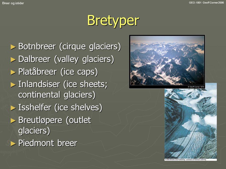 GEO-1001 Geoff Corner 2006 Breer og istiderBretyper ► Botnbreer (cirque glaciers) ► Dalbreer (valley glaciers) ► Platåbreer (ice caps) ► Inlandsiser (