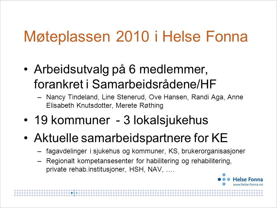 Habilitering og rehabilitering i Helse Fonna området •Team for habilitering voksne •Team for habilitering barn •Fysikalsk medisin og rehabilitering, Stord sjukehus •Revmatismesjukehuset i Haugesund •LMS-aktivitet, særlig lungerehabilitering •Alle tjenester hab/rehab i 19 kommuner •KE-nettverket • http://www.helse-fonna.no/omoss/avdelinger/koordinerande-eining-for-habilitering-og- rehabilitering/Sider/enhet.aspx http://www.helse-fonna.no/omoss/avdelinger/koordinerande-eining-for-habilitering-og- rehabilitering/Sider/enhet.aspx