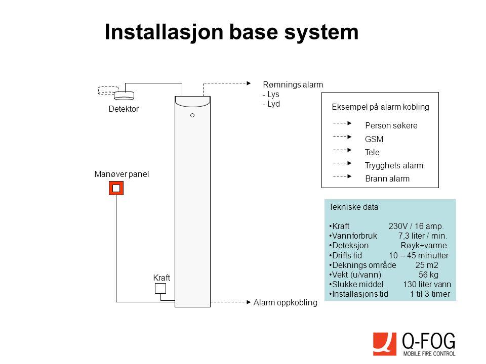 Installasjon base system Rømnings alarm - Lys - Lyd Manøver panel Kraft Detektor Alarm oppkobling GSM Tele Trygghets alarm Brann alarm Person søkere E