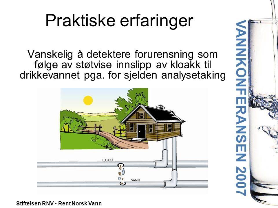 Stiftelsen RNV - Rent Norsk Vann Praktiske erfaringer Vanskelig å detektere forurensning som følge av støtvise innslipp av kloakk til drikkevannet pga.