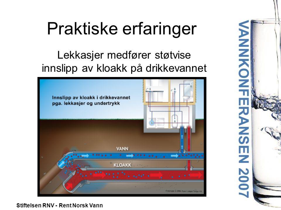 Stiftelsen RNV - Rent Norsk Vann Lekkasjer medfører støtvise innslipp av kloakk på drikkevannet Praktiske erfaringer