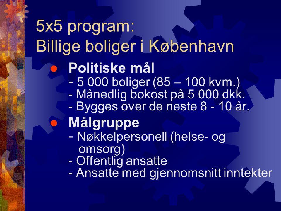  Politiske mål - 5 000 boliger (85 – 100 kvm.) - Månedlig bokost på 5 000 dkk.