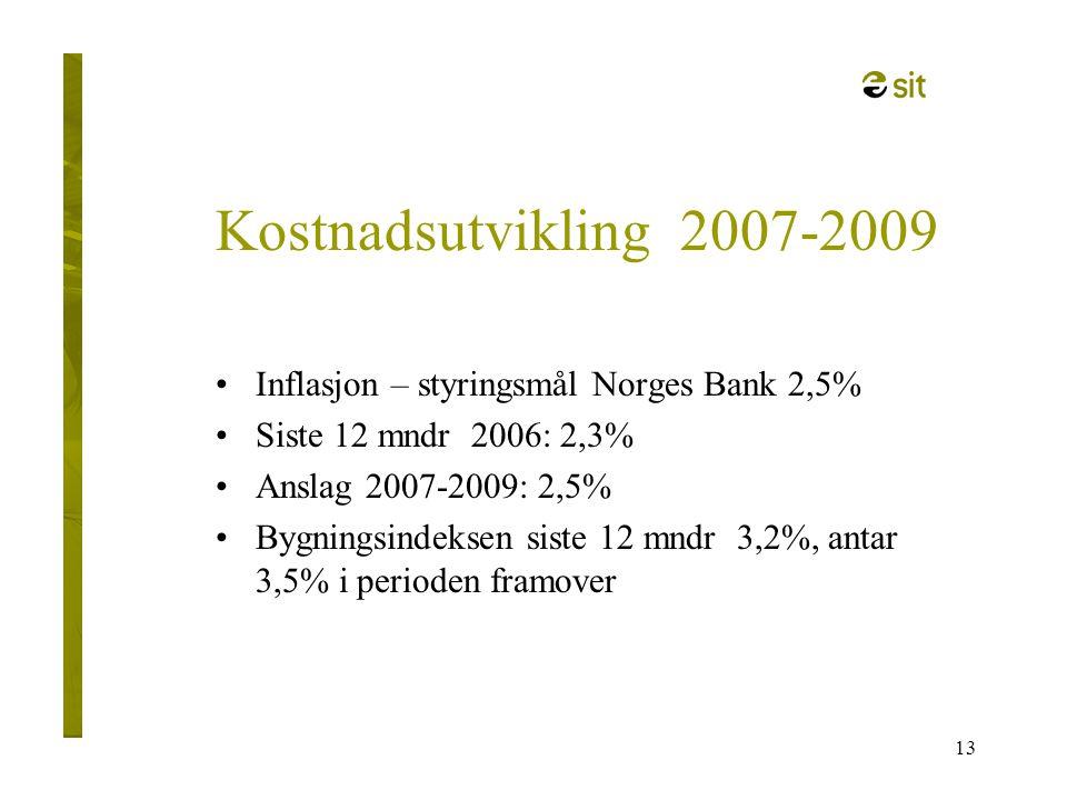 13 Kostnadsutvikling 2007-2009 •Inflasjon – styringsmål Norges Bank 2,5% •Siste 12 mndr 2006: 2,3% •Anslag 2007-2009: 2,5% •Bygningsindeksen siste 12