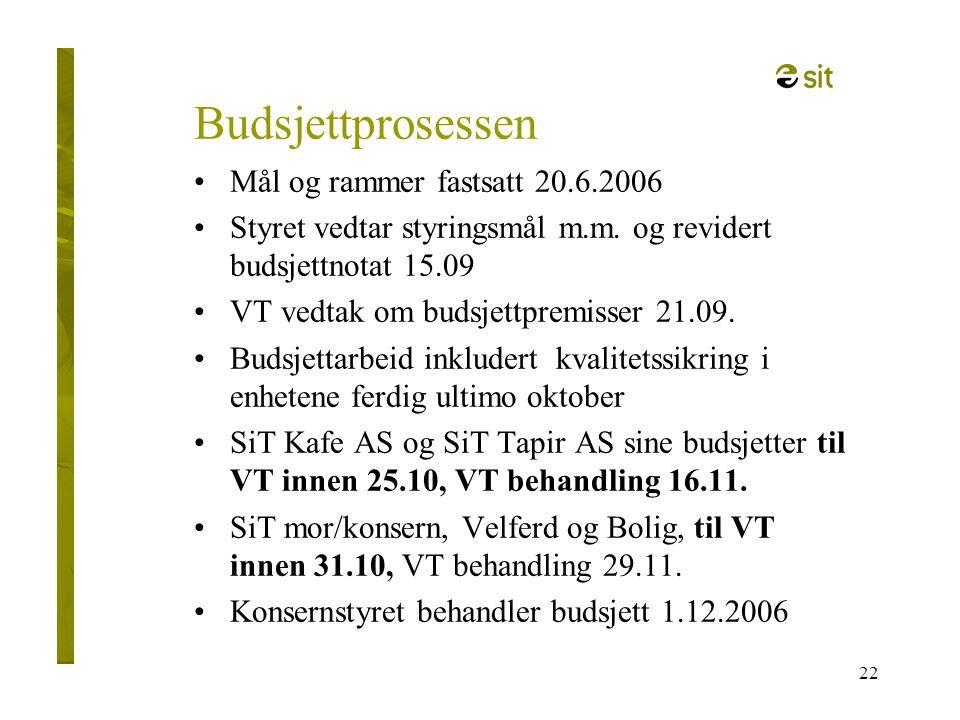 22 Budsjettprosessen •Mål og rammer fastsatt 20.6.2006 •Styret vedtar styringsmål m.m. og revidert budsjettnotat 15.09 •VT vedtak om budsjettpremisser