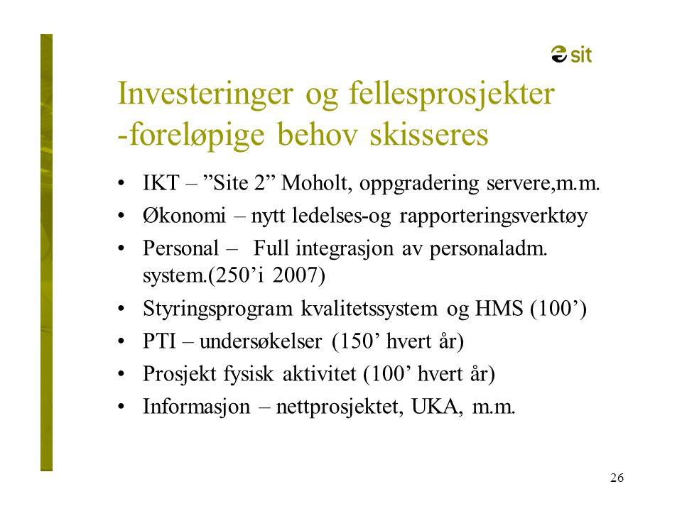 """26 Investeringer og fellesprosjekter -foreløpige behov skisseres •IKT – """"Site 2"""" Moholt, oppgradering servere,m.m. •Økonomi – nytt ledelses-og rapport"""