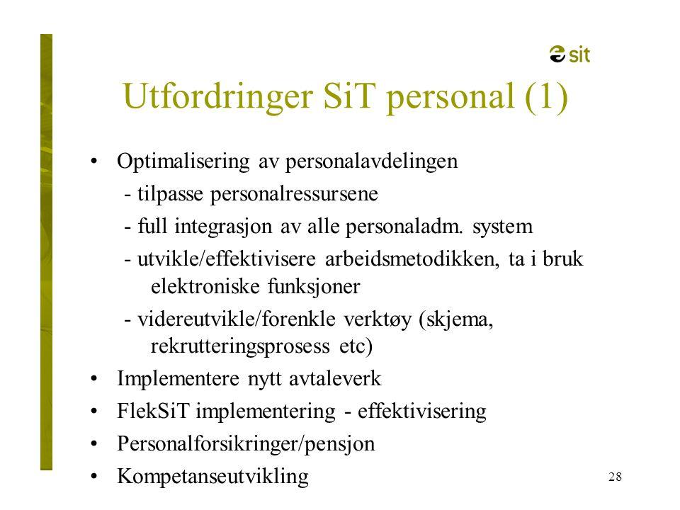 28 Utfordringer SiT personal (1) •Optimalisering av personalavdelingen - tilpasse personalressursene - full integrasjon av alle personaladm. system -
