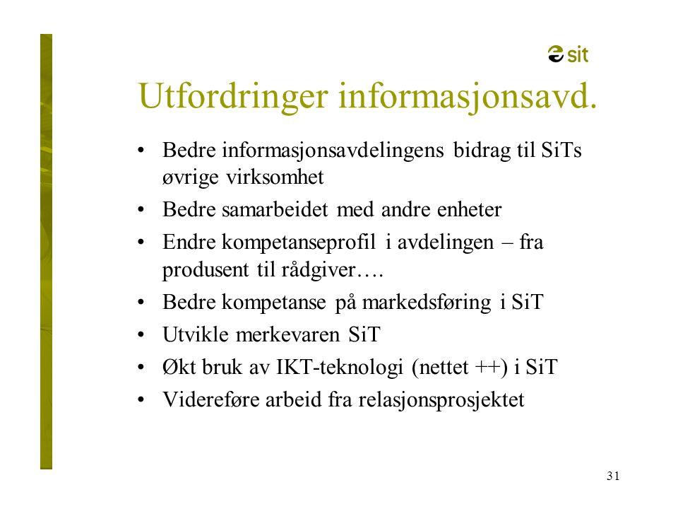 31 Utfordringer informasjonsavd. •Bedre informasjonsavdelingens bidrag til SiTs øvrige virksomhet •Bedre samarbeidet med andre enheter •Endre kompetan