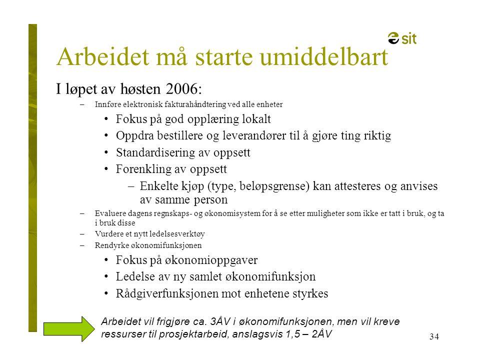 34 Arbeidet må starte umiddelbart I løpet av høsten 2006: –Innføre elektronisk fakturahåndtering ved alle enheter •Fokus på god opplæring lokalt •Oppd
