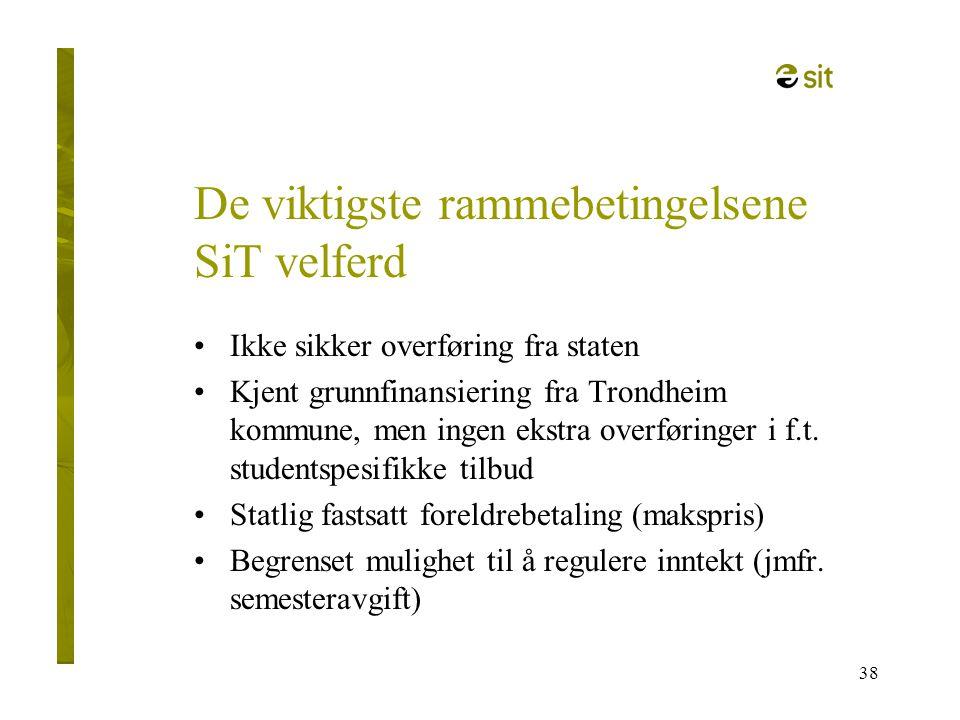 38 De viktigste rammebetingelsene SiT velferd •Ikke sikker overføring fra staten •Kjent grunnfinansiering fra Trondheim kommune, men ingen ekstra over