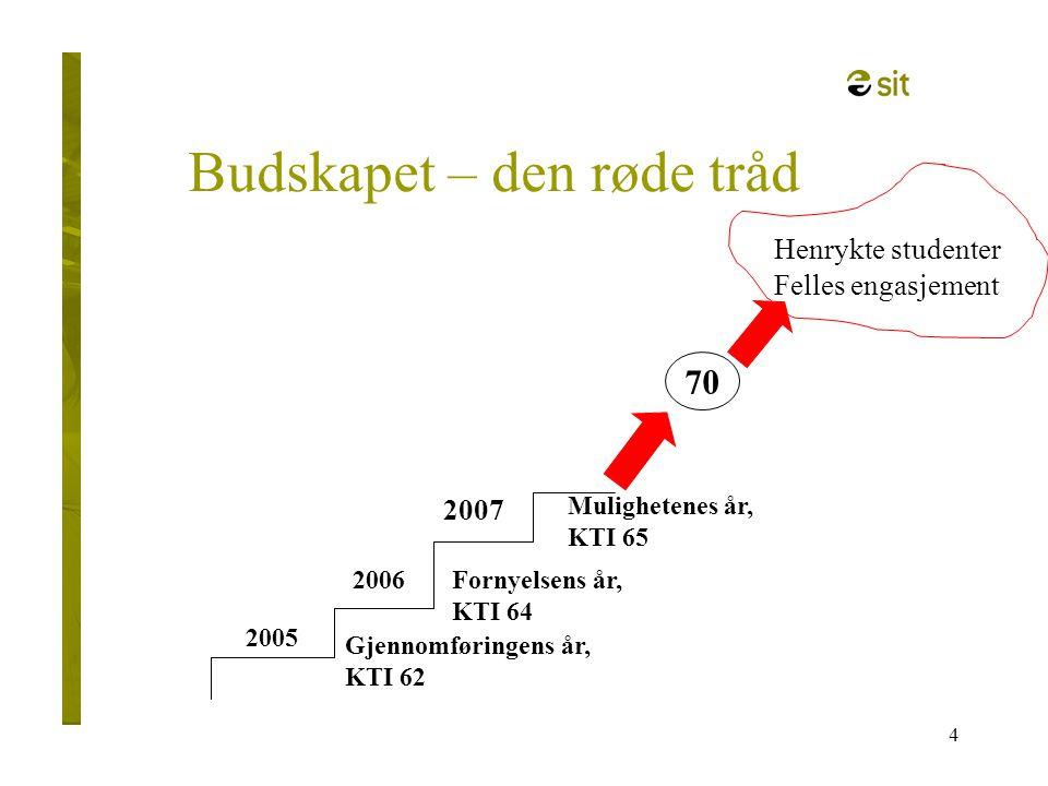 4 Budskapet – den røde tråd 2005 2006 Gjennomføringens år, KTI 62 Fornyelsens år, KTI 64 70 Henrykte studenter Felles engasjement Mulighetenes år, KTI