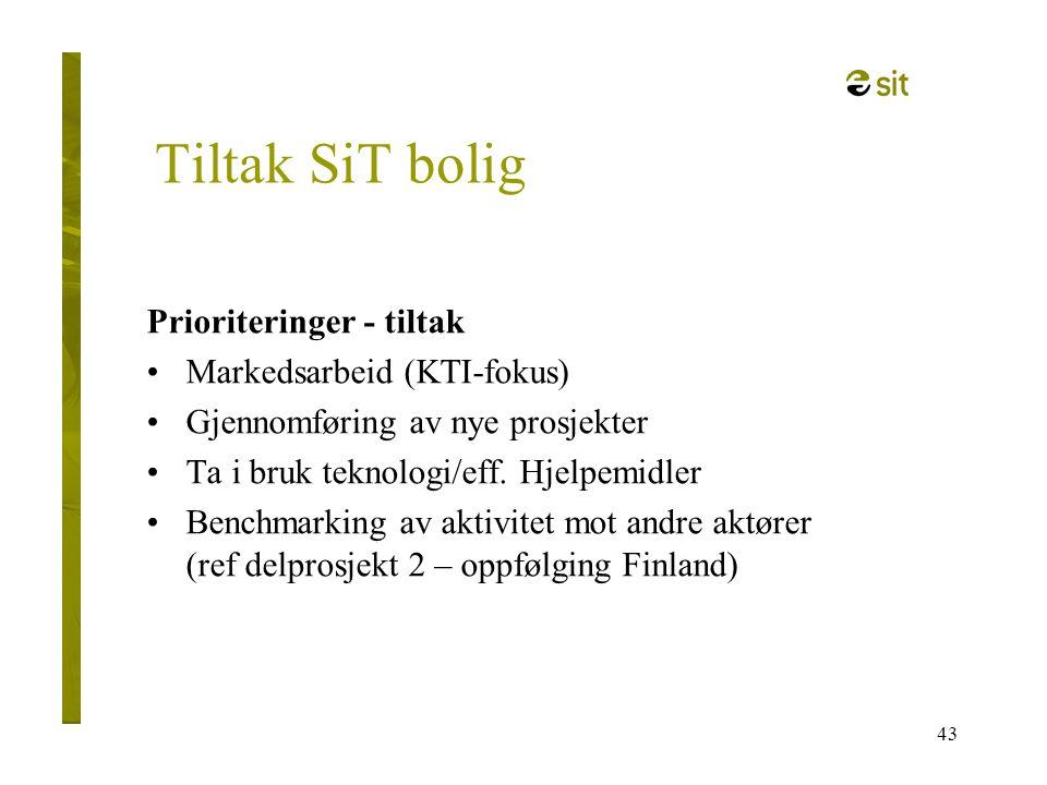 43 Tiltak SiT bolig Prioriteringer - tiltak •Markedsarbeid (KTI-fokus) •Gjennomføring av nye prosjekter •Ta i bruk teknologi/eff. Hjelpemidler •Benchm