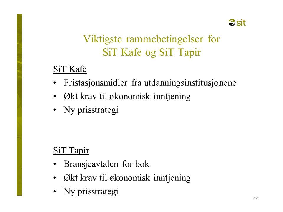 44 Viktigste rammebetingelser for SiT Kafe og SiT Tapir SiT Kafe •Fristasjonsmidler fra utdanningsinstitusjonene •Økt krav til økonomisk inntjening •N