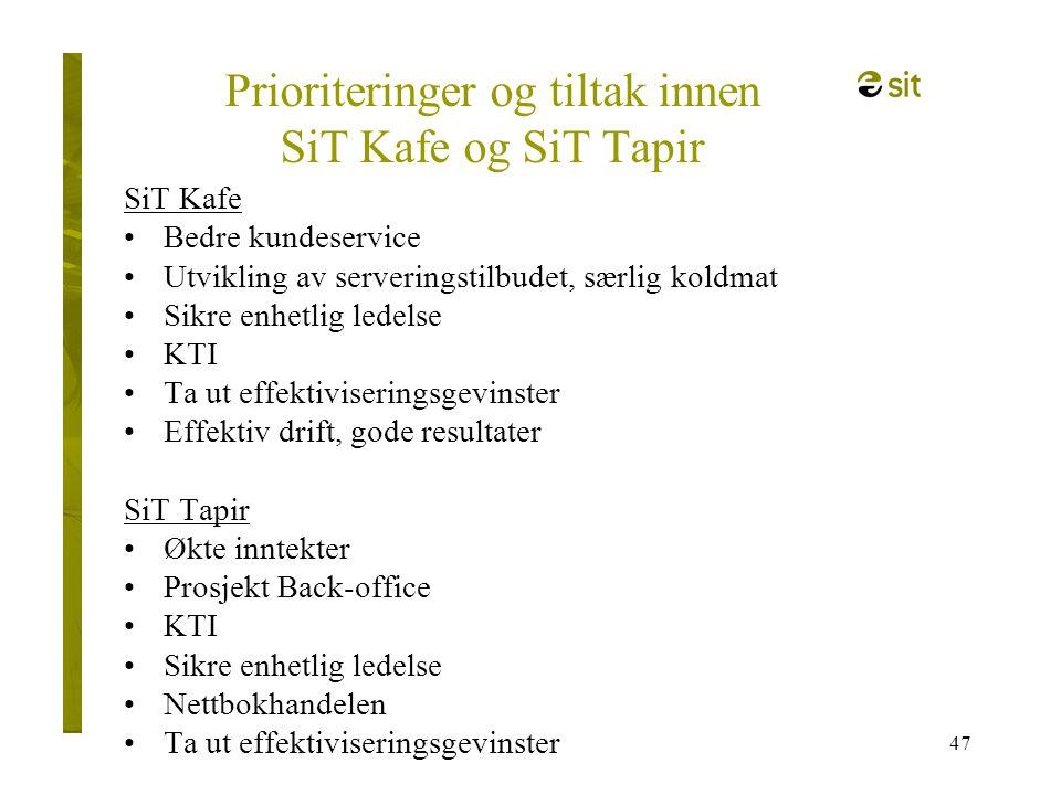 47 Prioriteringer og tiltak innen SiT Kafe og SiT Tapir SiT Kafe •Bedre kundeservice •Utvikling av serveringstilbudet, særlig koldmat •Sikre enhetlig
