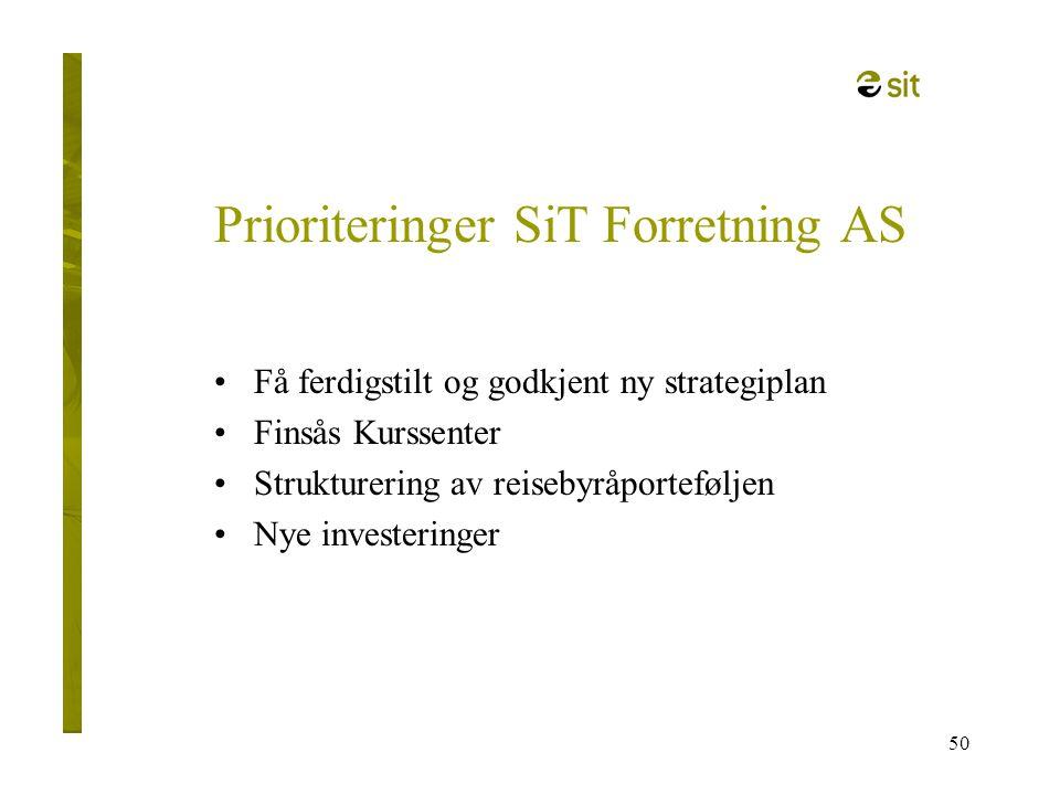 50 Prioriteringer SiT Forretning AS •Få ferdigstilt og godkjent ny strategiplan •Finsås Kurssenter •Strukturering av reisebyråporteføljen •Nye investe