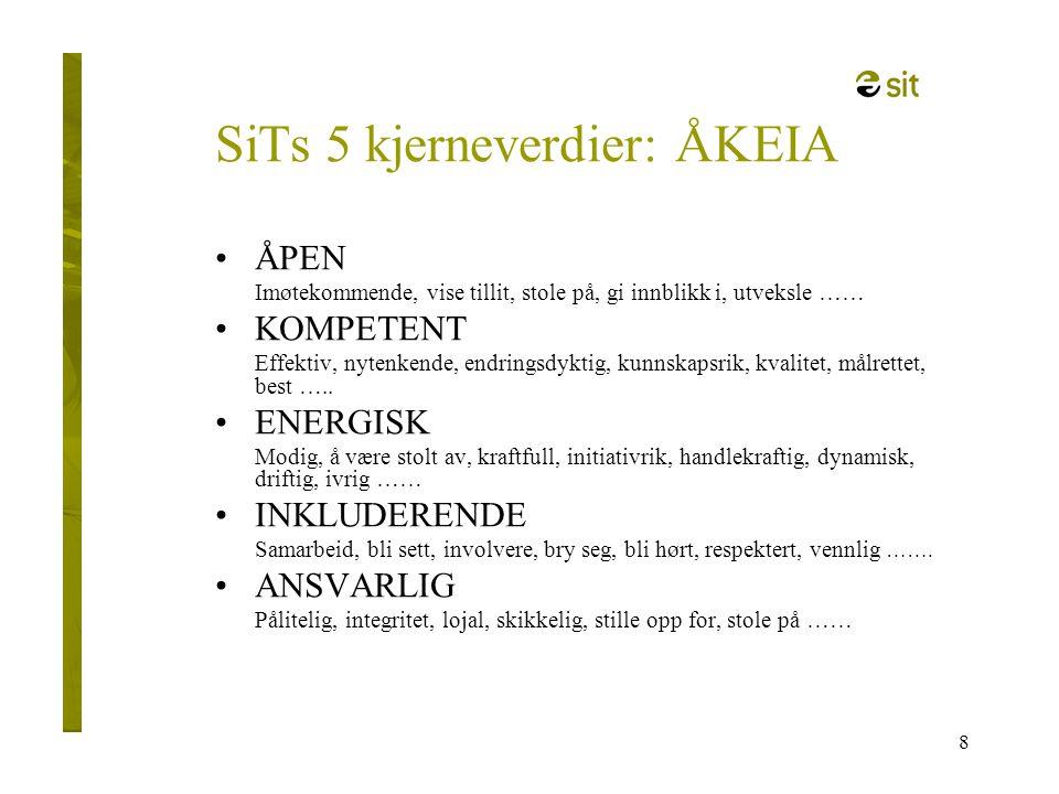 8 SiTs 5 kjerneverdier: ÅKEIA •ÅPEN Imøtekommende, vise tillit, stole på, gi innblikk i, utveksle …… •KOMPETENT Effektiv, nytenkende, endringsdyktig,