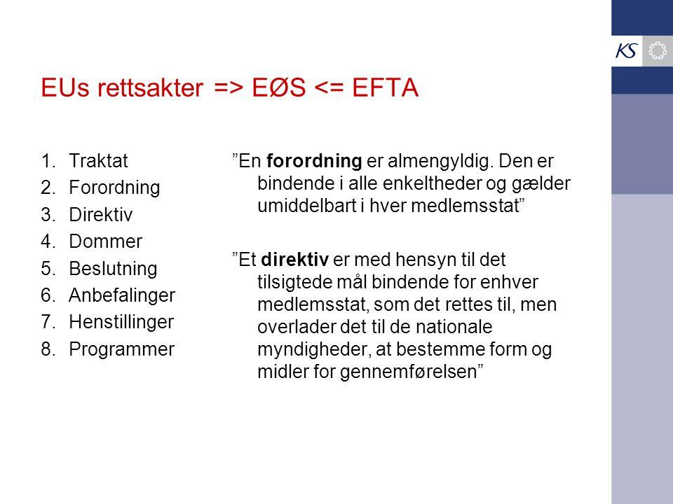 """EUs rettsakter => EØS <= EFTA 1.Traktat 2.Forordning 3.Direktiv 4.Dommer 5.Beslutning 6.Anbefalinger 7.Henstillinger 8.Programmer """"En forordning er al"""