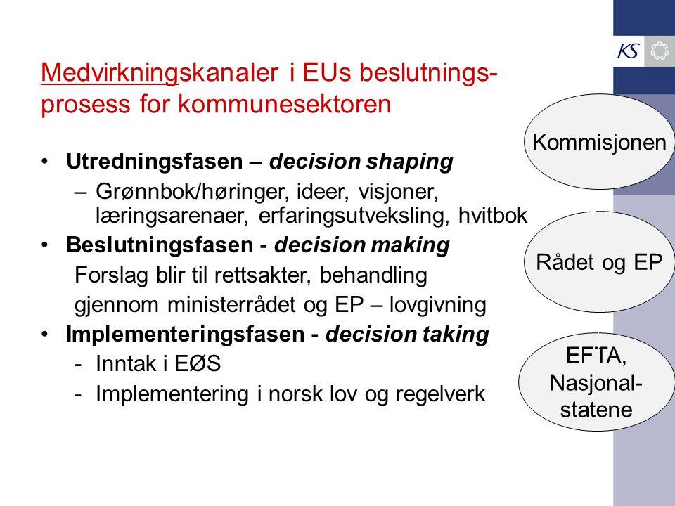 Medvirkningskanaler i EUs beslutnings- prosess for kommunesektoren •Utredningsfasen – decision shaping –Grønnbok/høringer, ideer, visjoner, læringsare