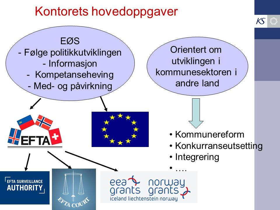 Kontorets hovedoppgaver EØS - Følge politikkutviklingen - Informasjon - Kompetanseheving - Med- og påvirkning Orientert om utviklingen i kommunesektor