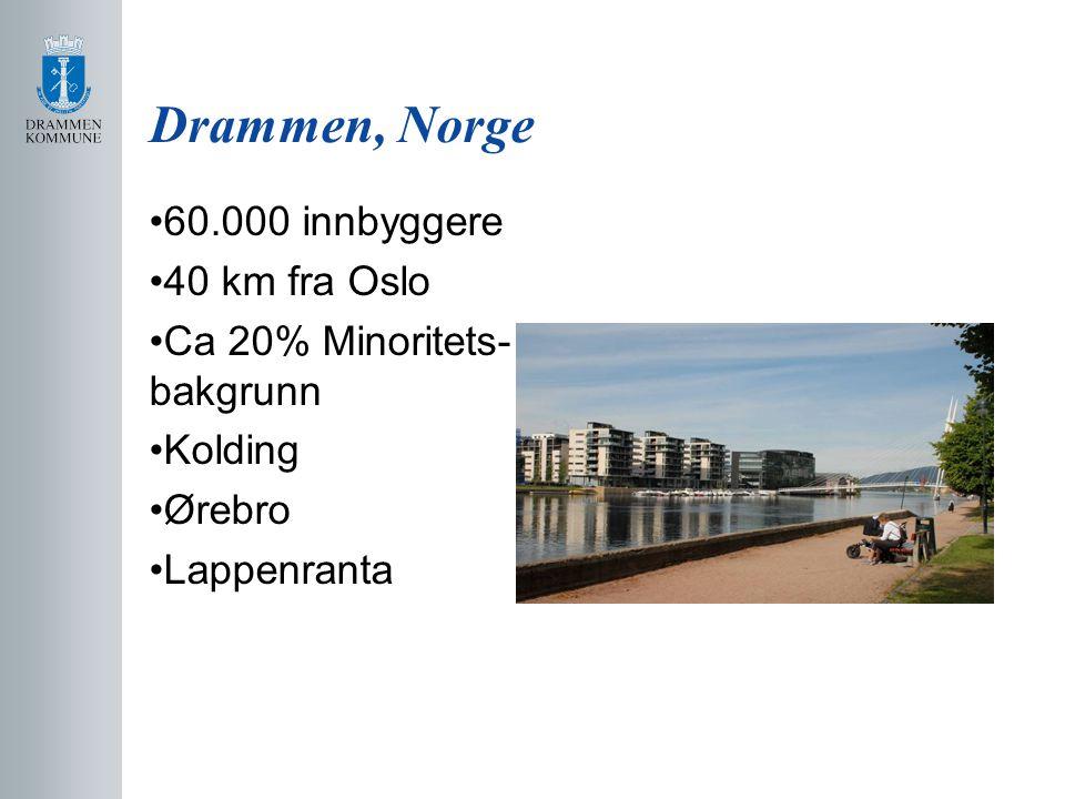 Drammen, Norge •60.000 innbyggere •40 km fra Oslo •Ca 20% Minoritets- bakgrunn •Kolding •Ørebro •Lappenranta