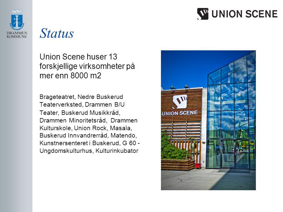 Status Union Scene huser 13 forskjellige virksomheter på mer enn 8000 m2 Brageteatret, Nedre Buskerud Teaterverksted, Drammen B/U Teater, Buskerud Musikkråd, Drammen Minoritetsråd, Drammen Kulturskole, Union Rock, Masala, Buskerud Innvandrerråd, Matendo, Kunstnersenteret i Buskerud, G 60 - Ungdomskulturhus, Kulturinkubator