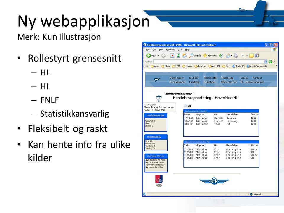 Ny webapplikasjon Merk: Kun illustrasjon • Rollestyrt grensesnitt – HL – HI – FNLF – Statistikkansvarlig • Fleksibelt og raskt • Kan hente info fra ul