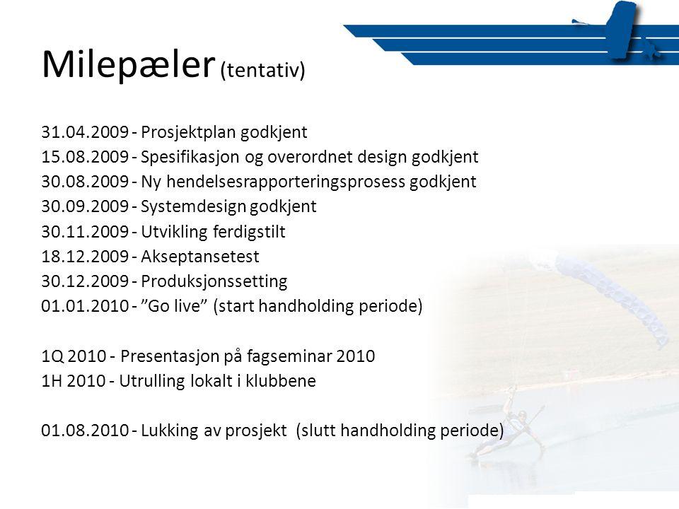 Milepæler (tentativ) 31.04.2009 - Prosjektplan godkjent 15.08.2009 - Spesifikasjon og overordnet design godkjent 30.08.2009 - Ny hendelsesrapportering