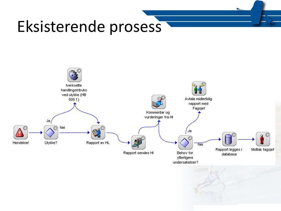 Eksisterende prosess