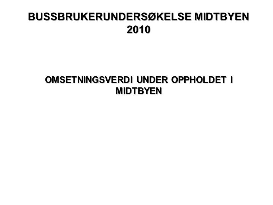 BUSSBRUKERUNDERSØKELSE MIDTBYEN 2010 OMSETNINGSVERDI UNDER OPPHOLDET I MIDTBYEN