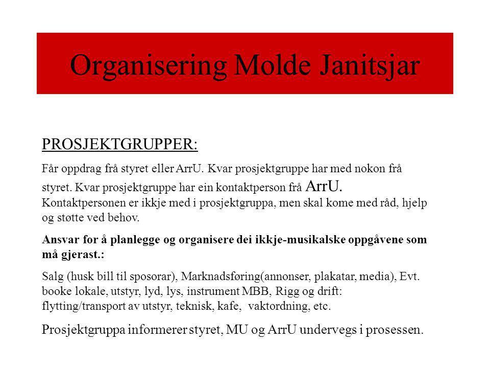 Organisering Molde Janitsjar PROSJEKTGRUPPER: Får oppdrag frå styret eller ArrU.