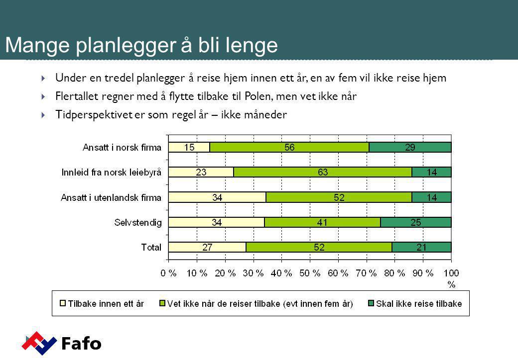 Meget få er her på kortvarig opphold  Kortvarige opphold: De som har jobbet mindre enn 7 måneder i Norge og planlegger å flytte hjem til Polen innen noen måneder  Meget få på kortvarig opphold – også blant tjenesteyterne  Arbeidsinnvandring forkledd som tjenestemobilitet?