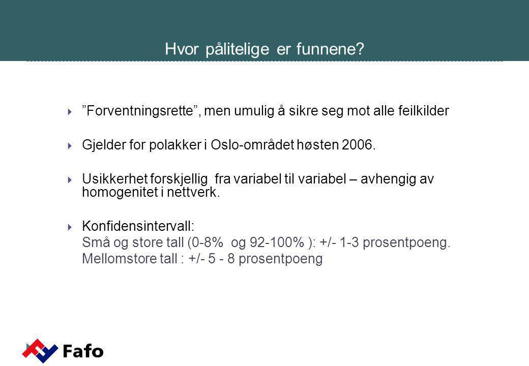 Kjønn og alder  Kvinner utgjør 26% av polakkene i Oslo  Mennene i snitt 10 år eldre enn kvinnene (37 mot 27)  70 % av mennene og 56 % av kvinnene har ektefeller eller samboere  De fleste kvinnene har sine partnere i Norge, de fleste mennene i Polen  En tredjedel har barn, men bare 7 % har barn i Norge Figur: Kjønn og alder