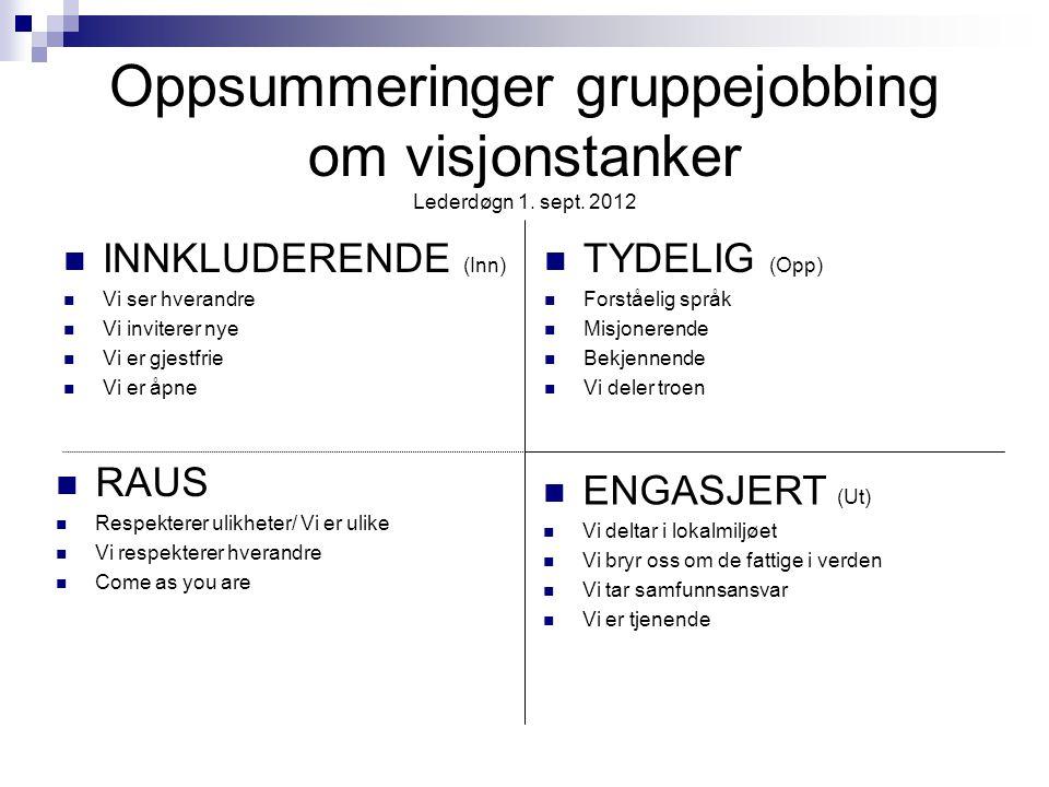 Oppsummeringer gruppejobbing om visjonstanker Lederdøgn 1. sept. 2012  INNKLUDERENDE (Inn)  Vi ser hverandre  Vi inviterer nye  Vi er gjestfrie 
