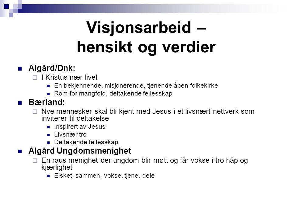 Nytt felles menighetsråd høsten 2011  Oppsummering av visjonære tanker etter arbeidsseminar  Himmelvendt tro – jordnær tjeneste