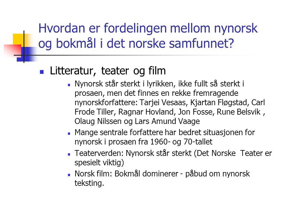 Hvordan er fordelingen mellom nynorsk og bokmål i det norske samfunnet?  Litteratur, teater og film  Nynorsk står sterkt i lyrikken, ikke fullt så s