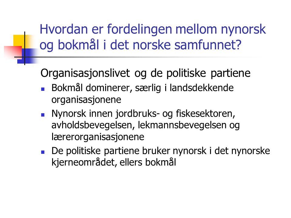 Hvordan er fordelingen mellom nynorsk og bokmål i det norske samfunnet? Organisasjonslivet og de politiske partiene  Bokmål dominerer, særlig i lands